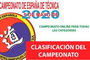 Clasificación Campeonato España 2020