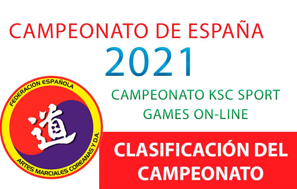 Resultados campeonato KSC Sport Games Online 2021